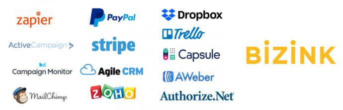 app integrations